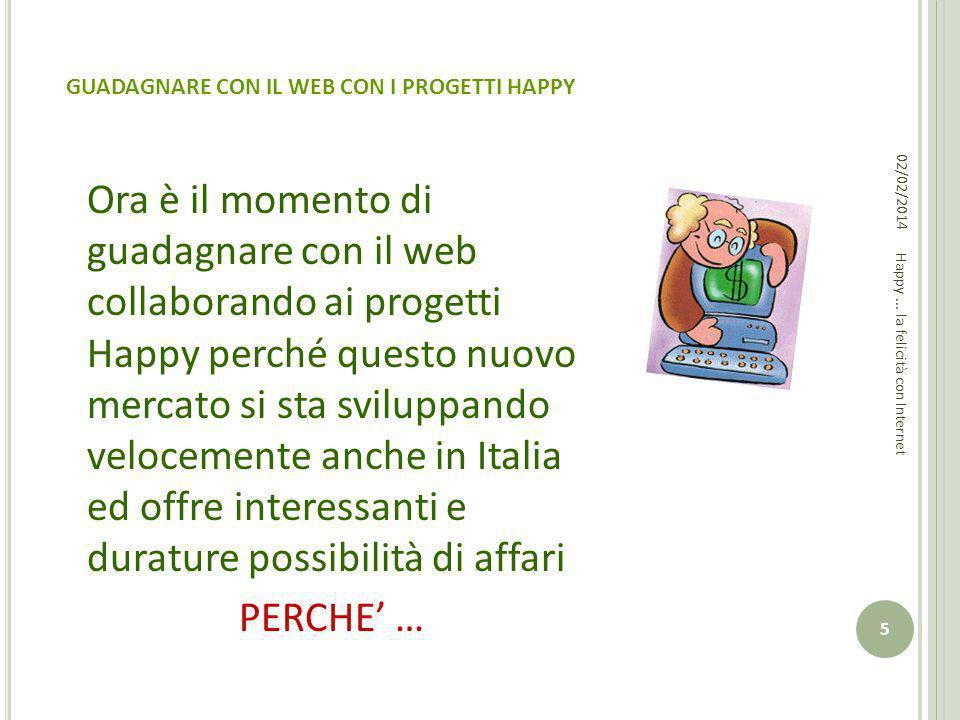 GUADAGNARE CON IL WEB CON I PROGETTI HAPPY