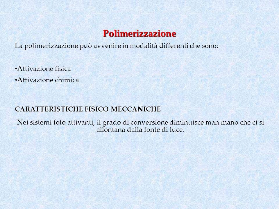 Polimerizzazione La polimerizzazione può avvenire in modalità differenti che sono: Attivazione fisica.