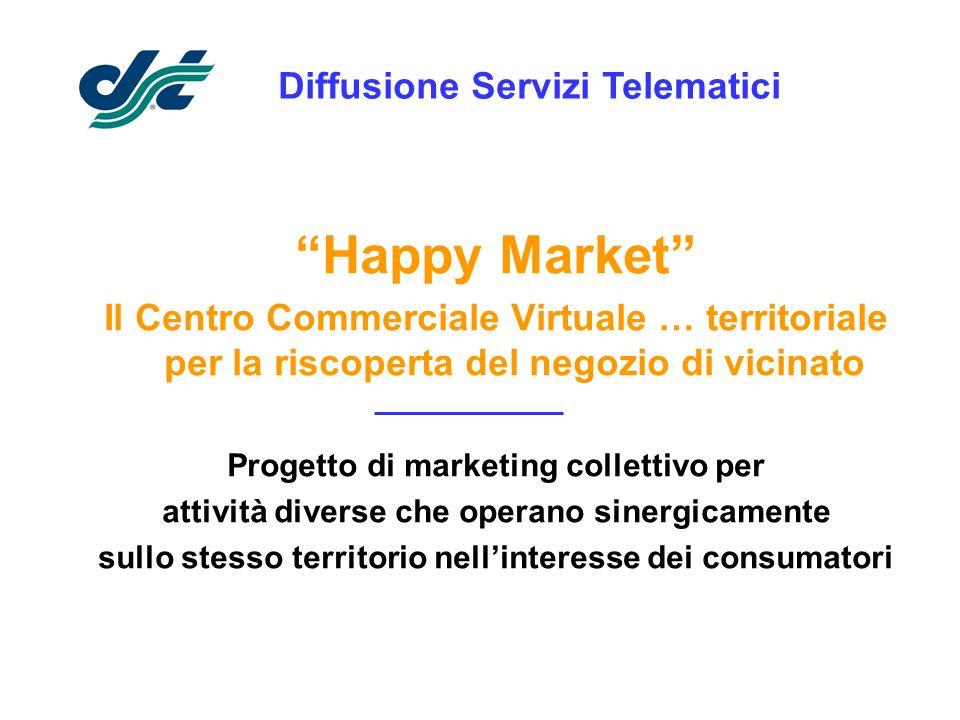 Happy Market Diffusione Servizi Telematici