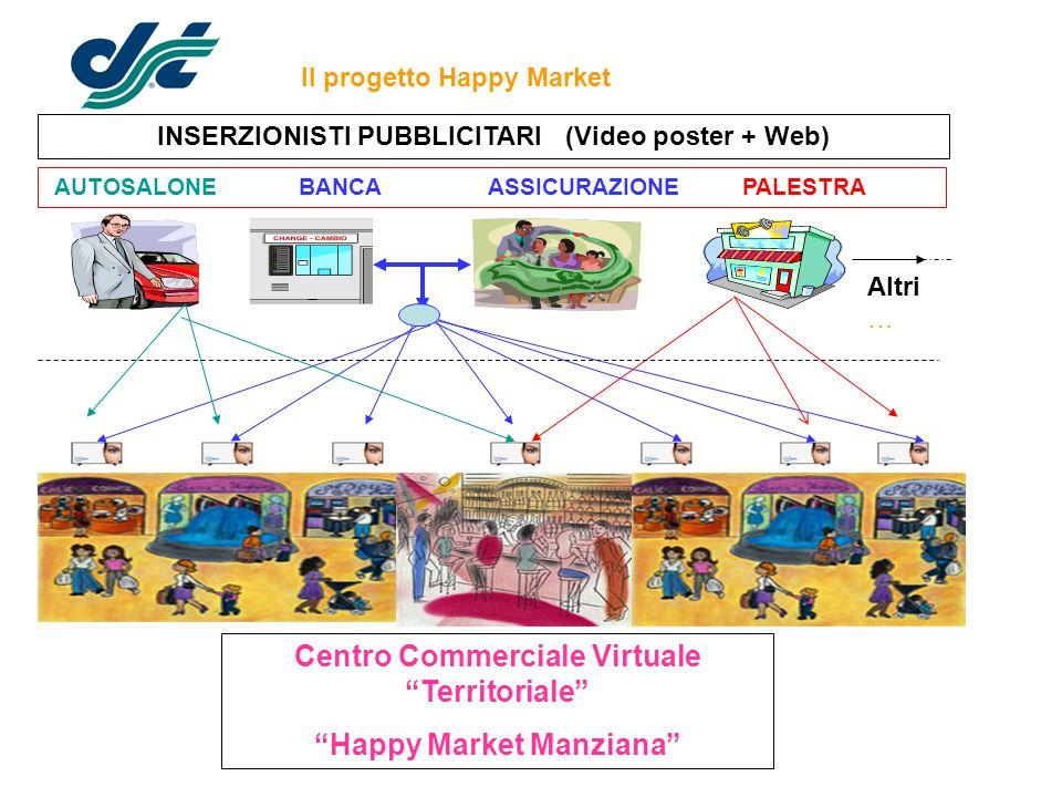 Centro Commerciale Virtuale Territoriale Happy Market Manziana