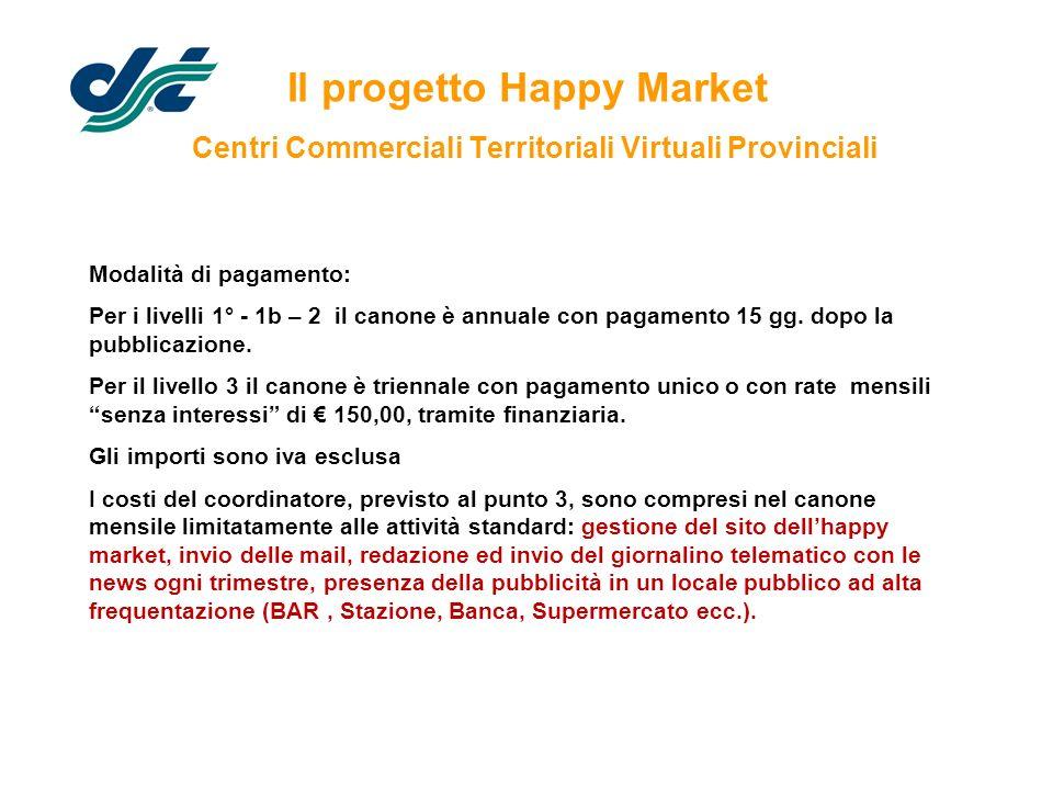 Il progetto Happy Market Centri Commerciali Territoriali Virtuali Provinciali