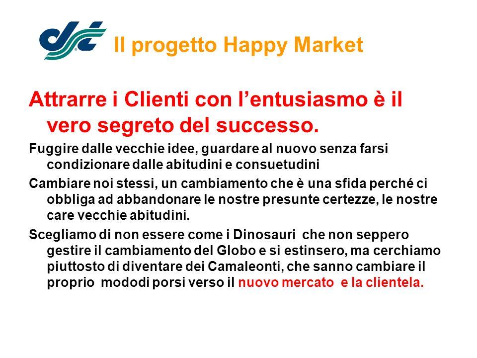 Il progetto Happy Market