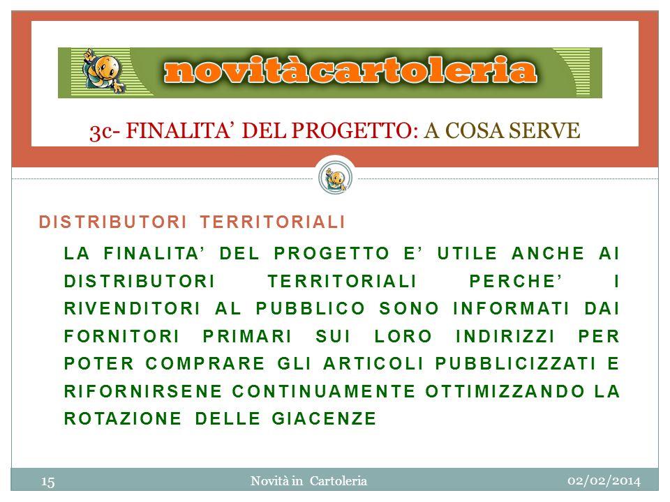 3c- FINALITA' DEL PROGETTO: A COSA SERVE