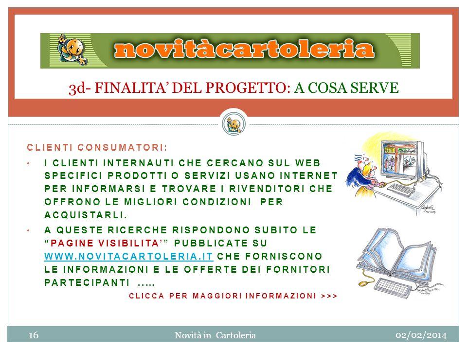3d- FINALITA' DEL PROGETTO: A COSA SERVE