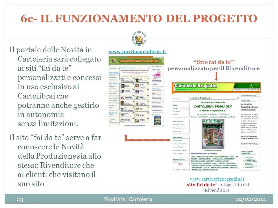 6c- IL FUNZIONAMENTO DEL PROGETTO