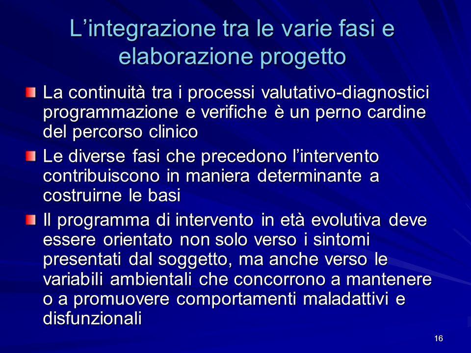 L'integrazione tra le varie fasi e elaborazione progetto