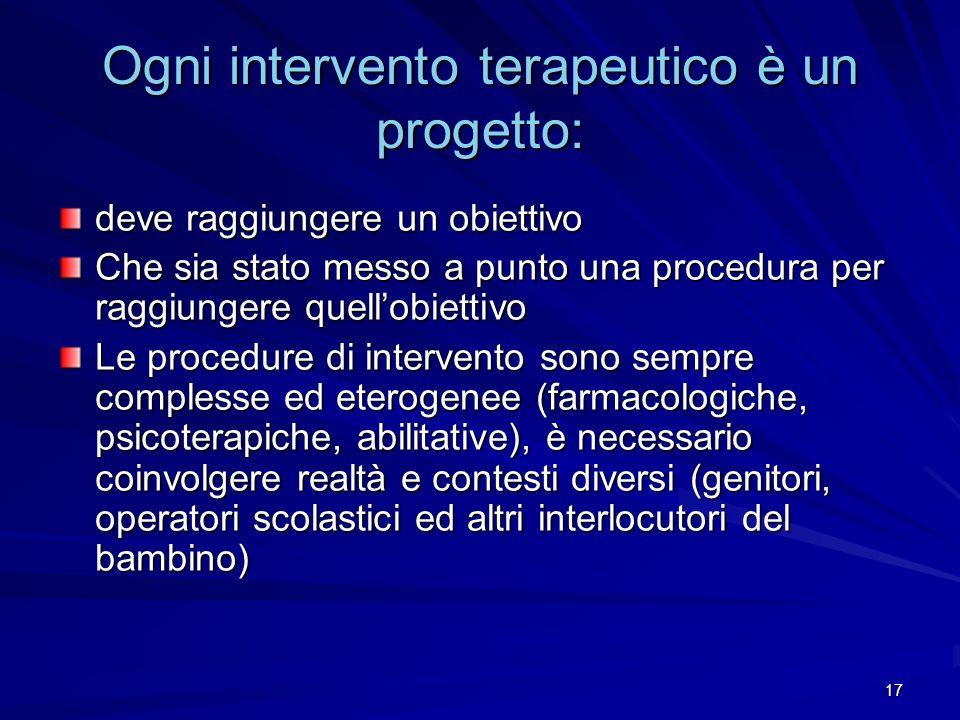 Ogni intervento terapeutico è un progetto: