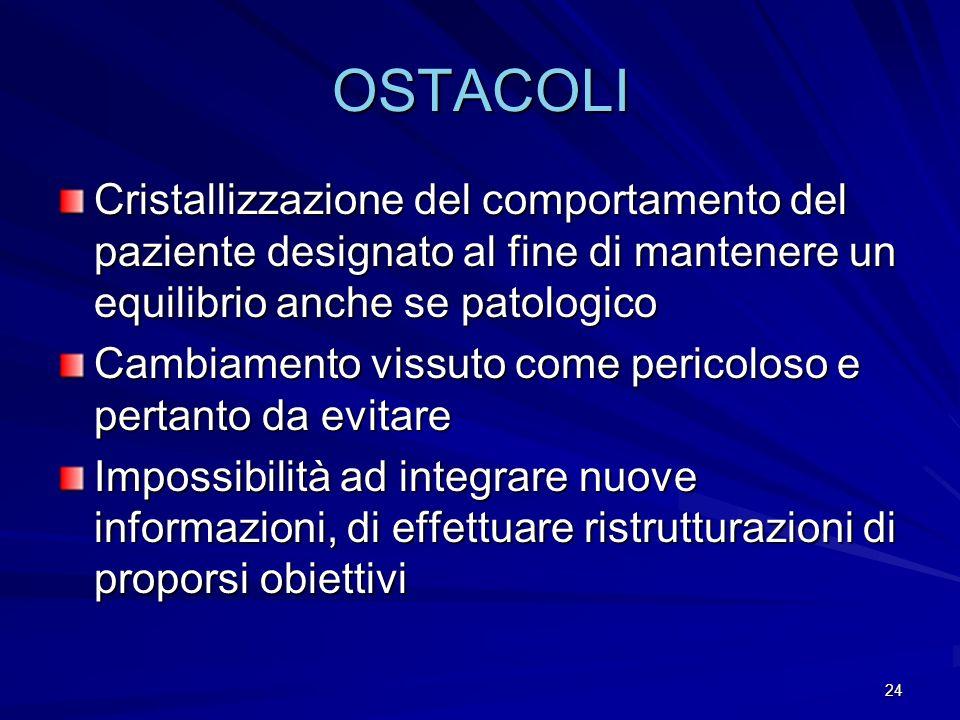 OSTACOLI Cristallizzazione del comportamento del paziente designato al fine di mantenere un equilibrio anche se patologico.