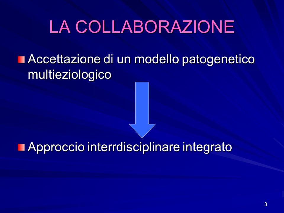 LA COLLABORAZIONE Accettazione di un modello patogenetico multieziologico.