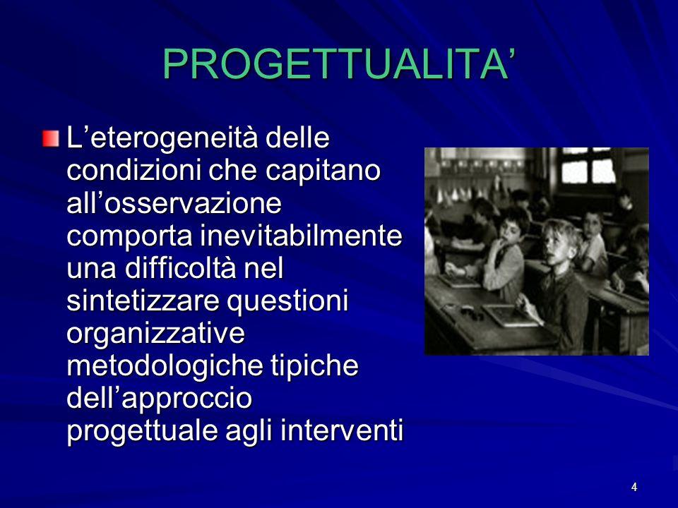 PROGETTUALITA'