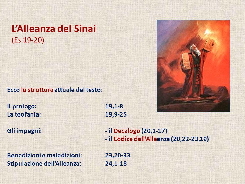 L'Alleanza del Sinai (Es 19-20) Ecco la struttura attuale del testo: