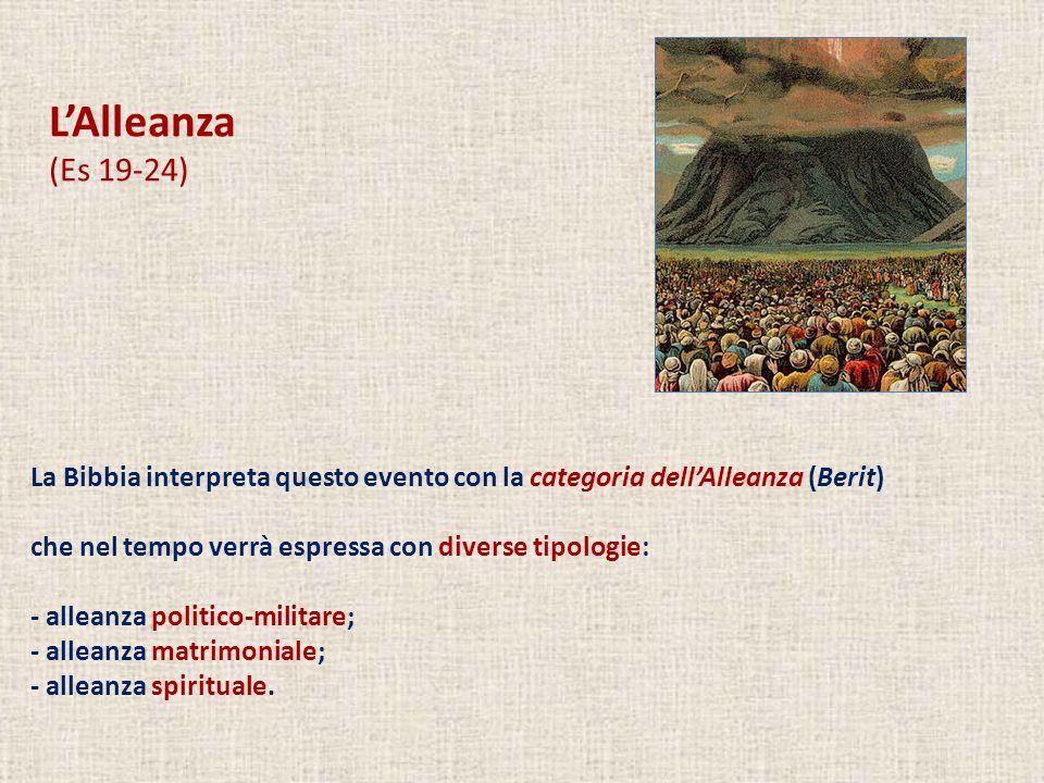 L'Alleanza (Es 19-24) La Bibbia interpreta questo evento con la categoria dell'Alleanza (Berit) che nel tempo verrà espressa con diverse tipologie: