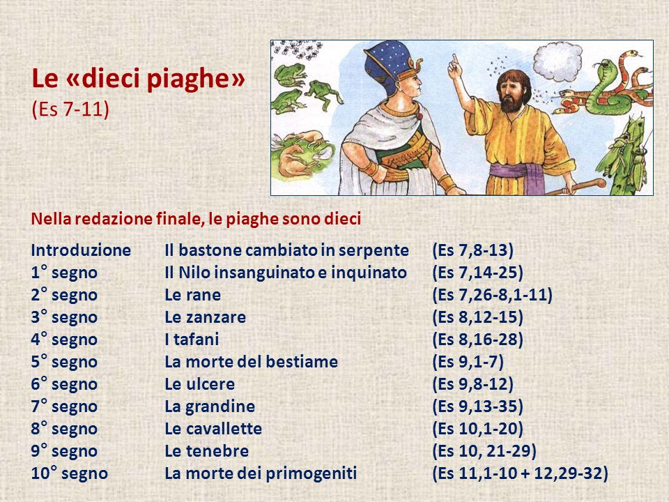 Le «dieci piaghe» (Es 7-11)