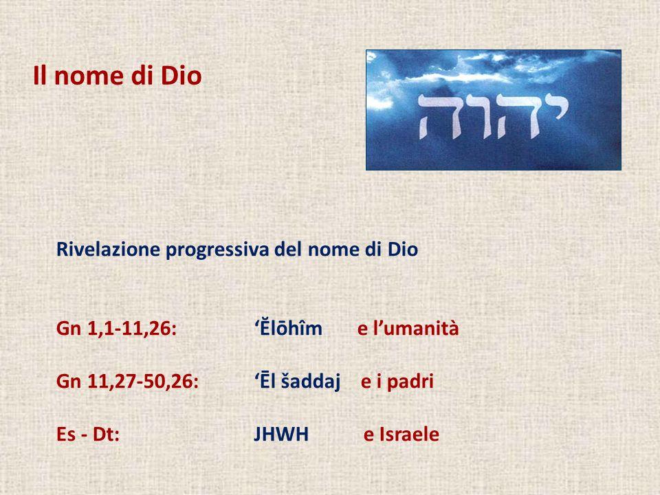 Il nome di Dio Rivelazione progressiva del nome di Dio