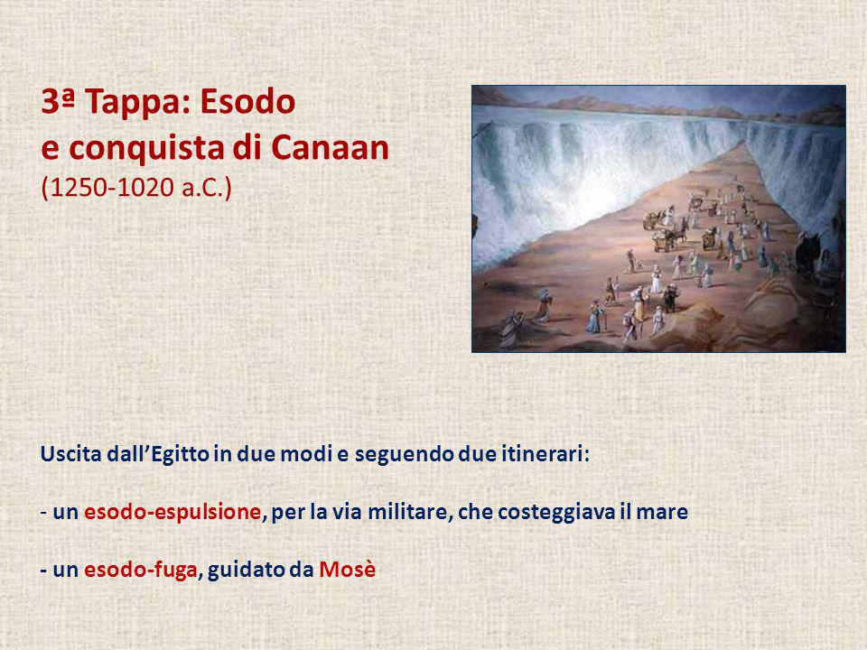 3ª Tappa: Esodo e conquista di Canaan (1250-1020 a.C.)