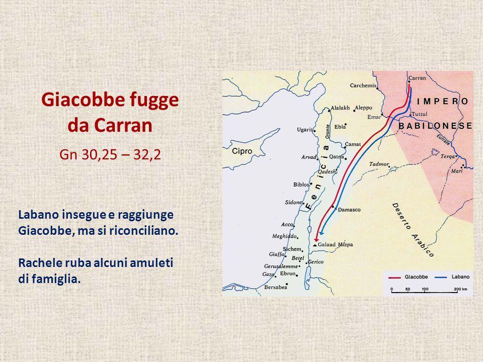 Giacobbe fugge da Carran