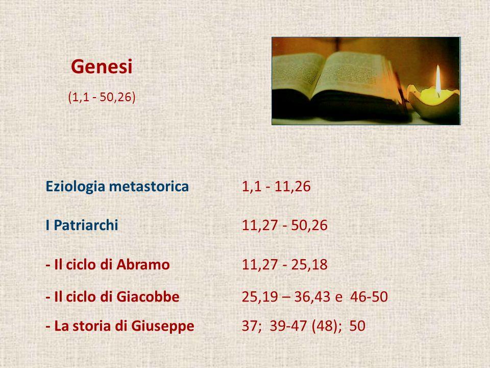 Genesi Eziologia metastorica 1,1 - 11,26 I Patriarchi 11,27 - 50,26