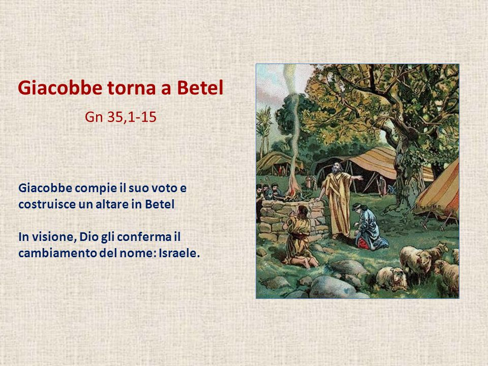 Giacobbe torna a Betel Gn 35,1-15