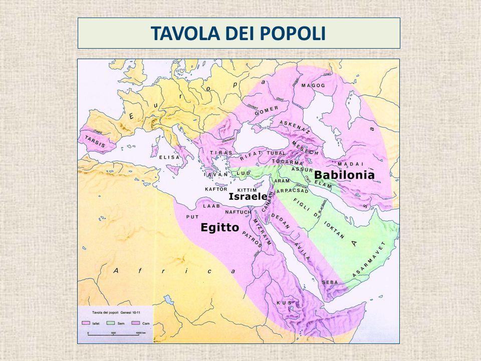 TAVOLA DEI POPOLI