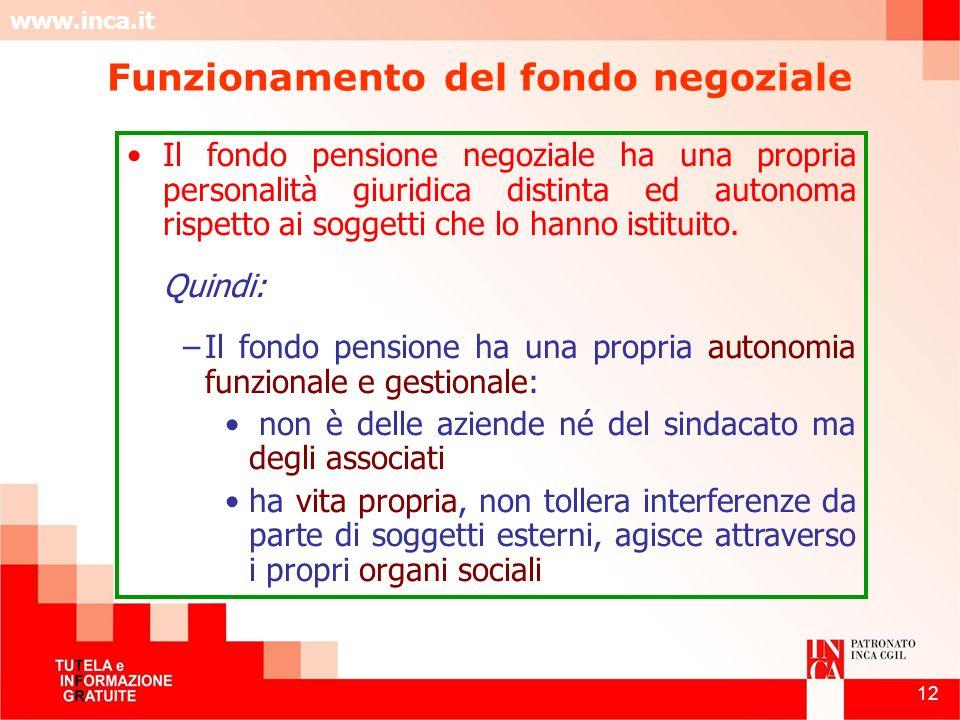 Funzionamento del fondo negoziale