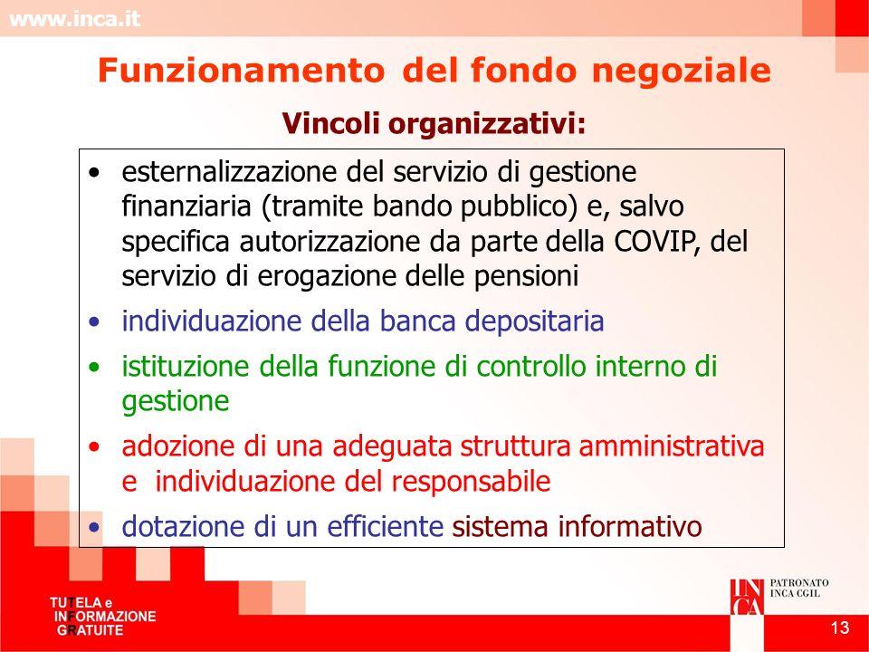Funzionamento del fondo negoziale Vincoli organizzativi: