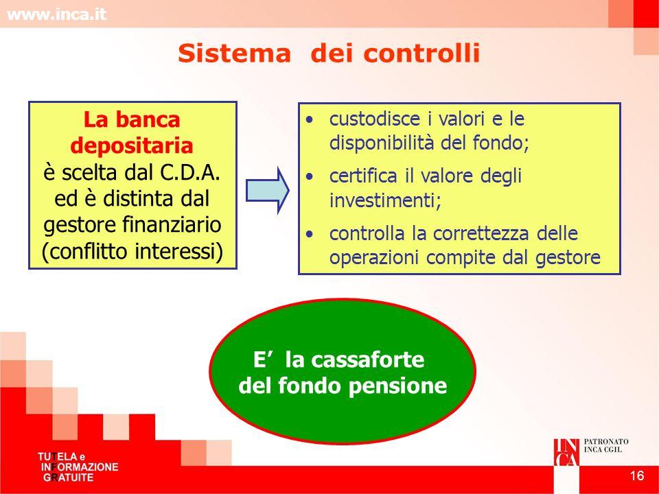 Sistema dei controlli La banca depositaria è scelta dal C.D.A. ed è distinta dal gestore finanziario (conflitto interessi)