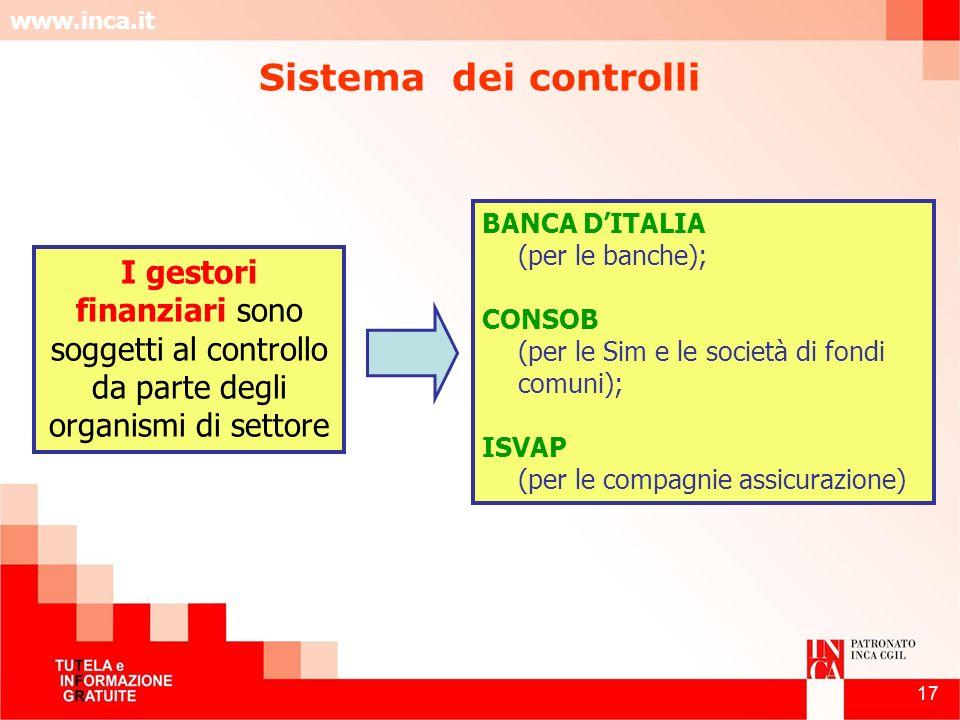 Sistema dei controlli BANCA D'ITALIA (per le banche); CONSOB (per le Sim e le società di fondi comuni);