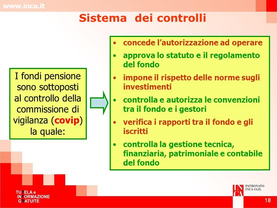 Sistema dei controlli concede l'autorizzazione ad operare. approva lo statuto e il regolamento del fondo.