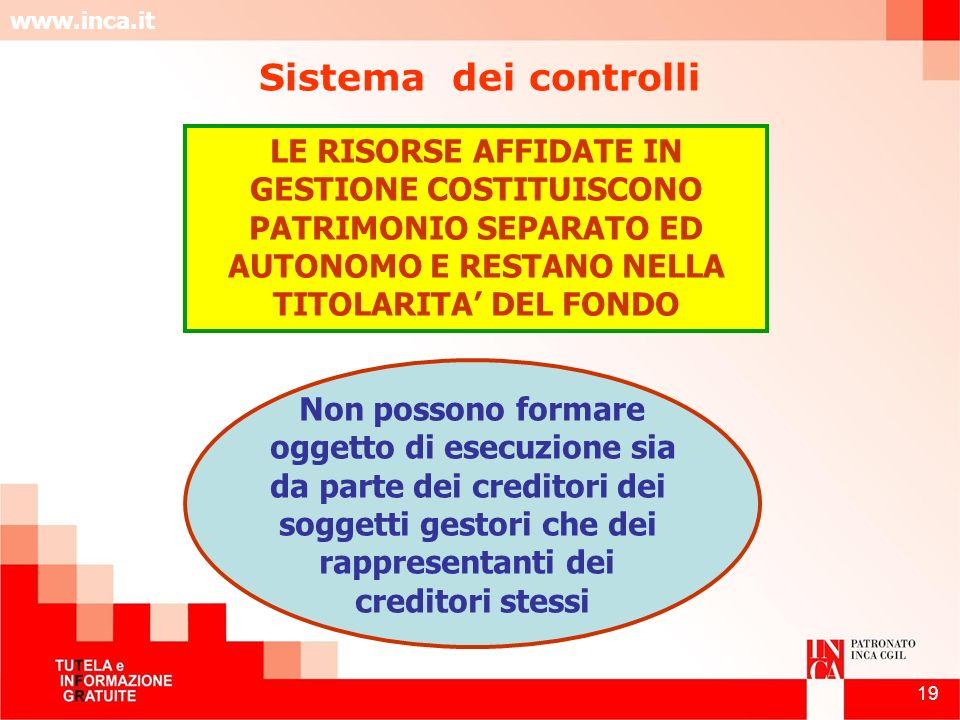 Sistema dei controlli LE RISORSE AFFIDATE IN GESTIONE COSTITUISCONO PATRIMONIO SEPARATO ED AUTONOMO E RESTANO NELLA TITOLARITA' DEL FONDO.