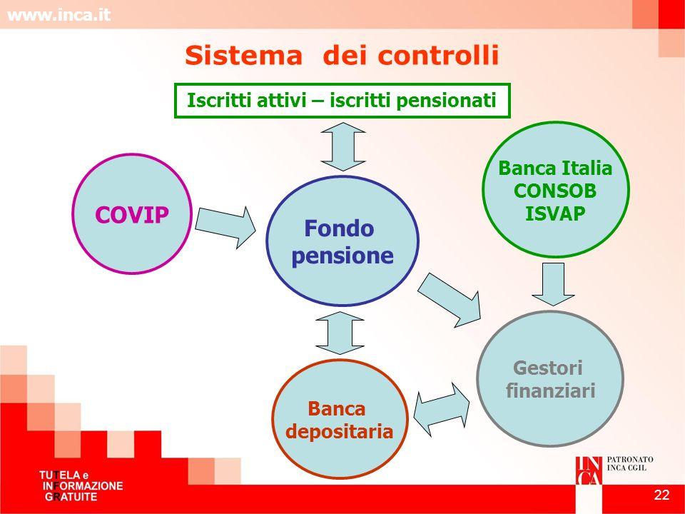 Iscritti attivi – iscritti pensionati