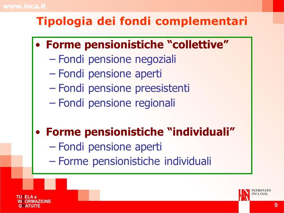 Tipologia dei fondi complementari