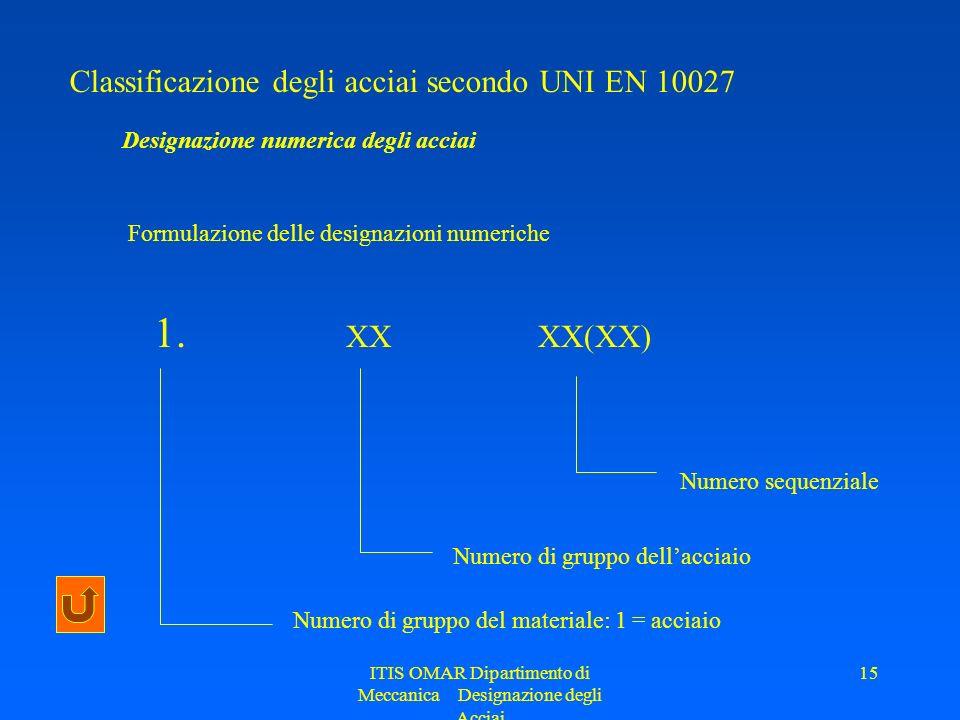 1. XX XX(XX) Classificazione degli acciai secondo UNI EN 10027