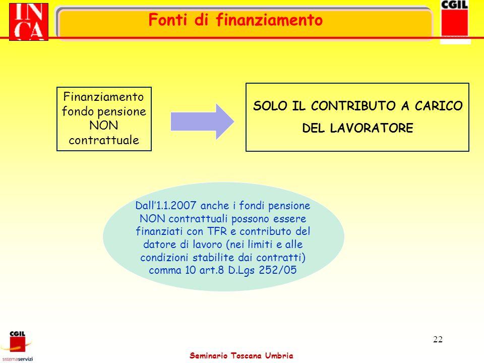 Fonti di finanziamento SOLO IL CONTRIBUTO A CARICO DEL LAVORATORE
