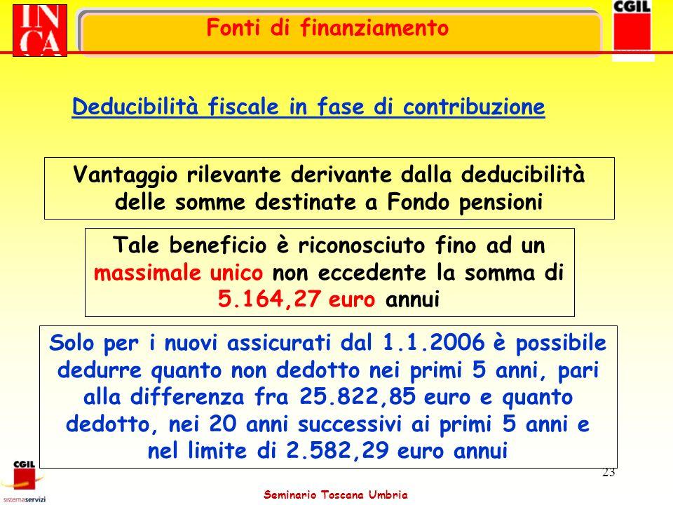 Fonti di finanziamento Deducibilità fiscale in fase di contribuzione