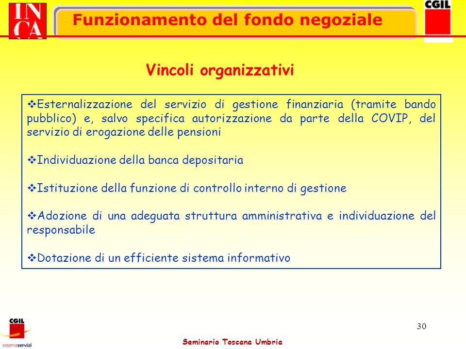 Funzionamento del fondo negoziale Vincoli organizzativi