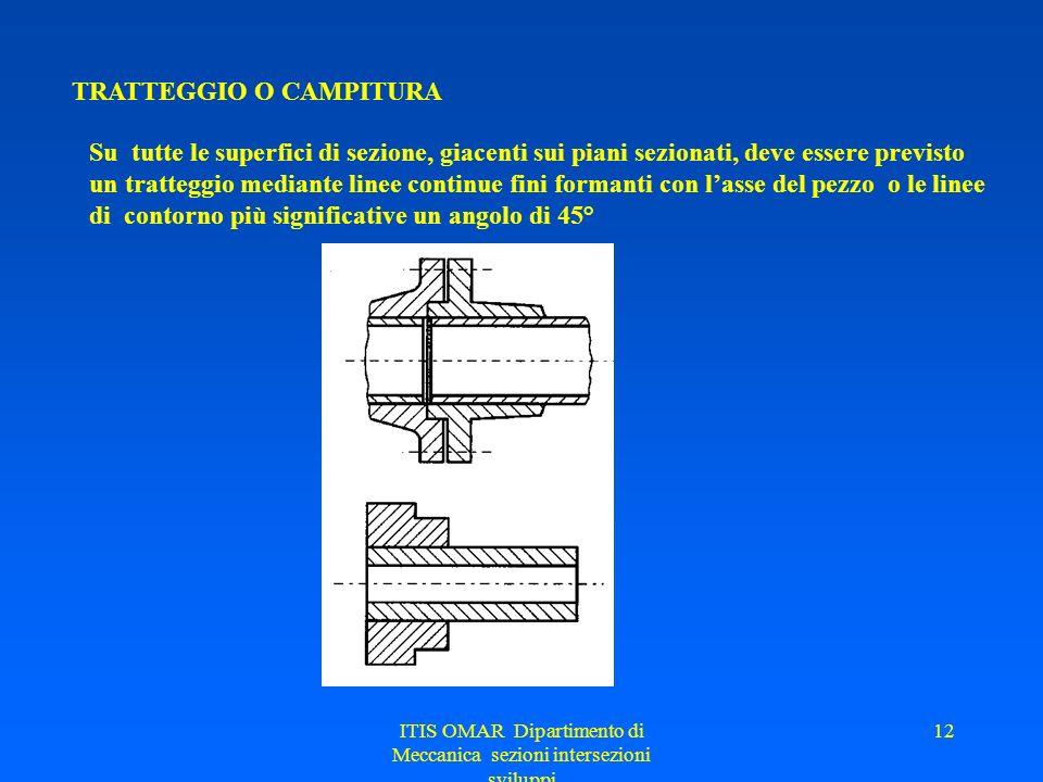 ITIS OMAR Dipartimento di Meccanica sezioni intersezioni sviluppi