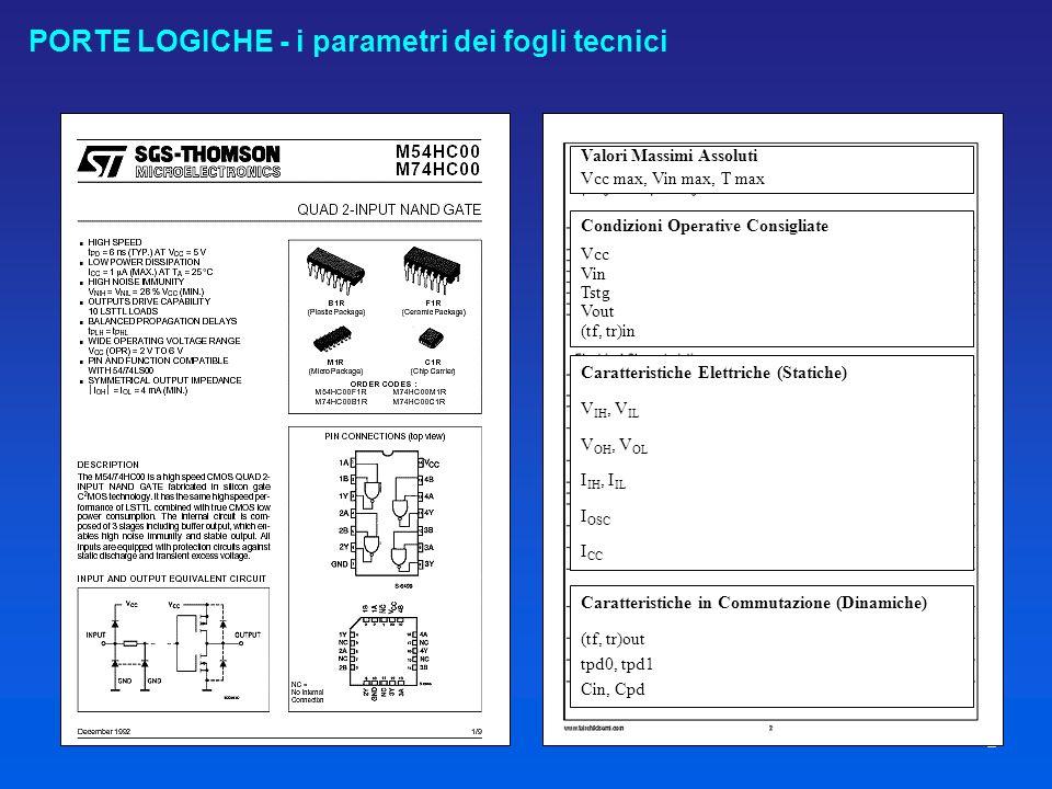 PORTE LOGICHE - i parametri dei fogli tecnici