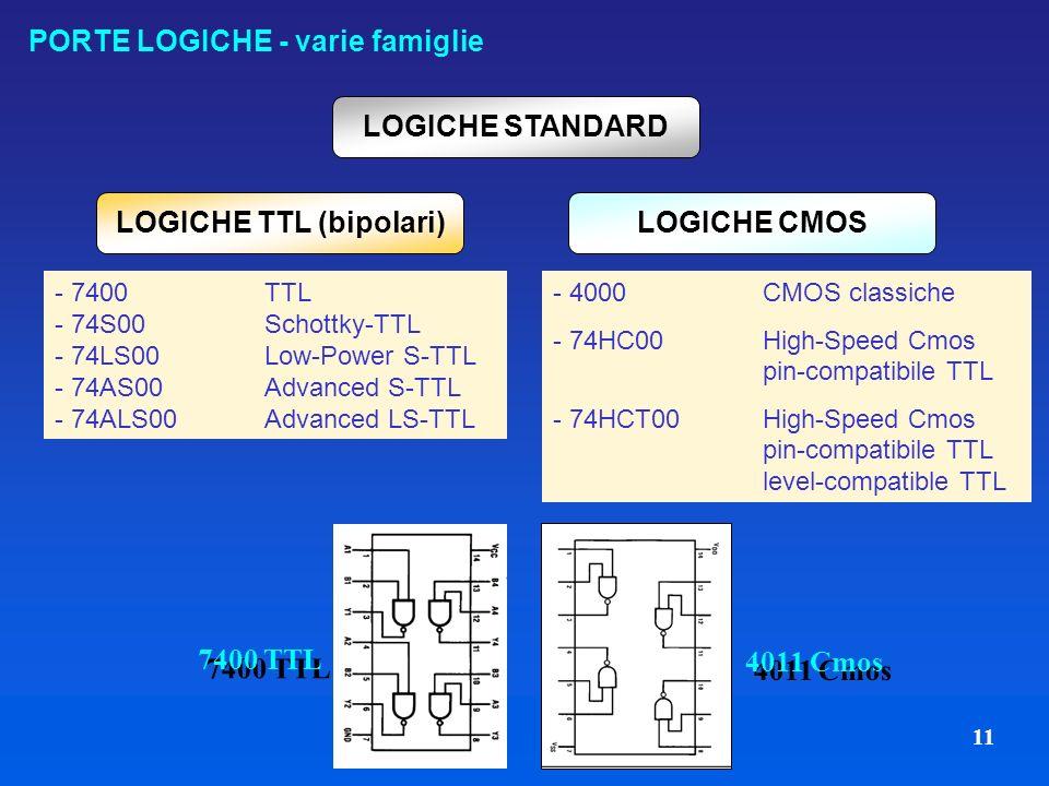 LOGICHE TTL (bipolari)