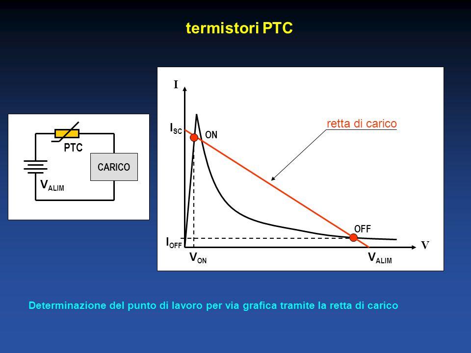 termistori PTC V I PTC VALIM retta di carico VALIM ISC VON IOFF ON