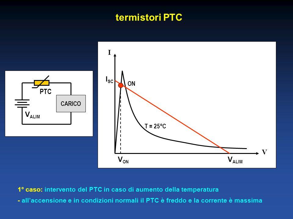 termistori PTC V I PTC VALIM ISC VON VALIM ON CARICO T = 25°C