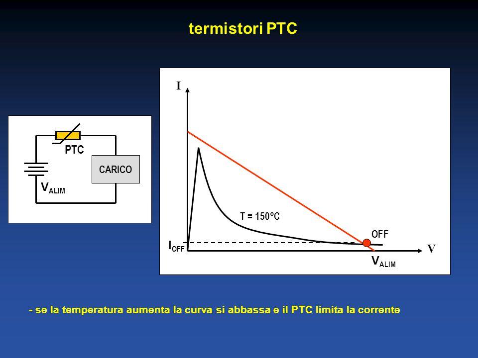 termistori PTC I PTC VALIM IOFF V VALIM CARICO T = 150°C OFF