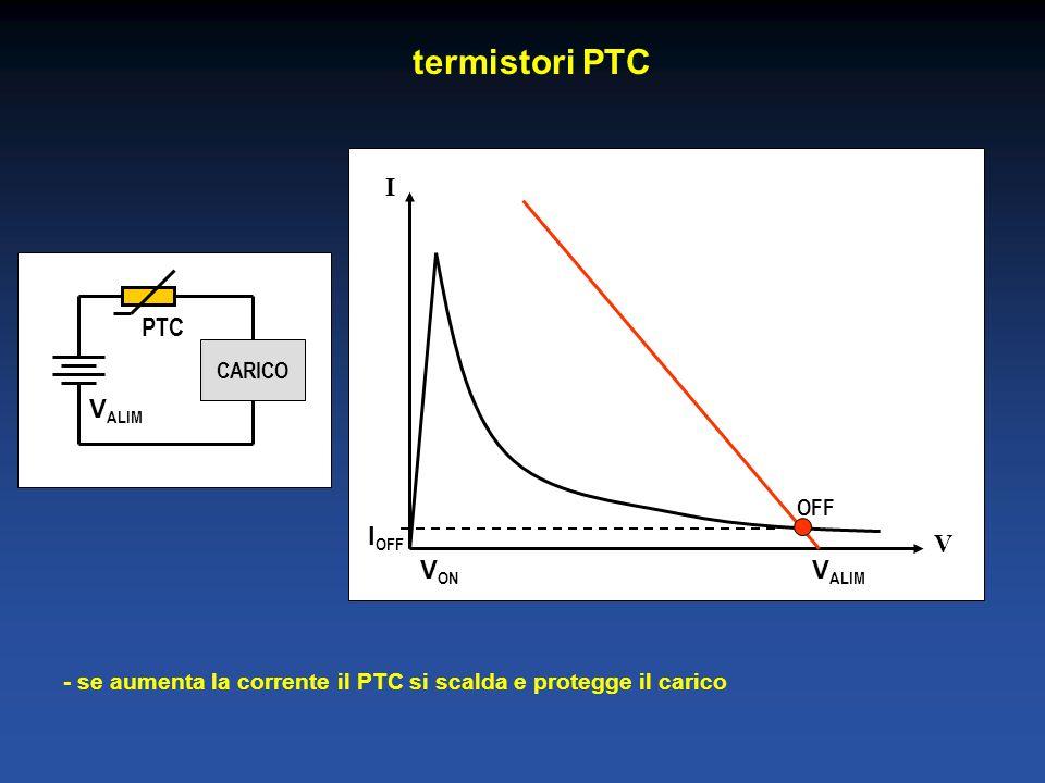 termistori PTC V I PTC VALIM IOFF VON VALIM CARICO OFF