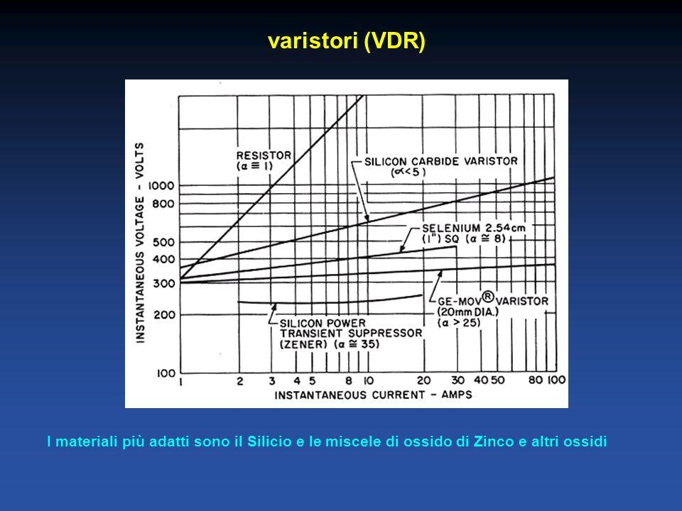 varistori (VDR) I materiali più adatti sono il Silicio e le miscele di ossido di Zinco e altri ossidi.
