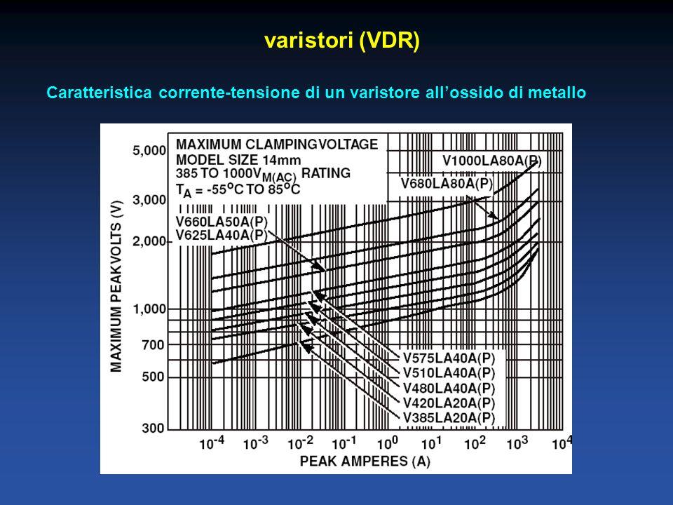 varistori (VDR) Caratteristica corrente-tensione di un varistore all'ossido di metallo