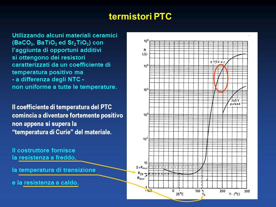 termistori PTC