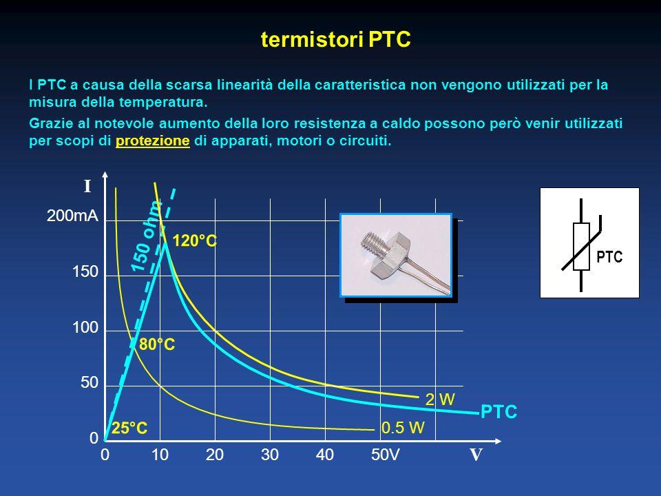 termistori PTC I 150 ohm PTC V 0 10 20 30 40 50V 200mA 150 100 50 2 W
