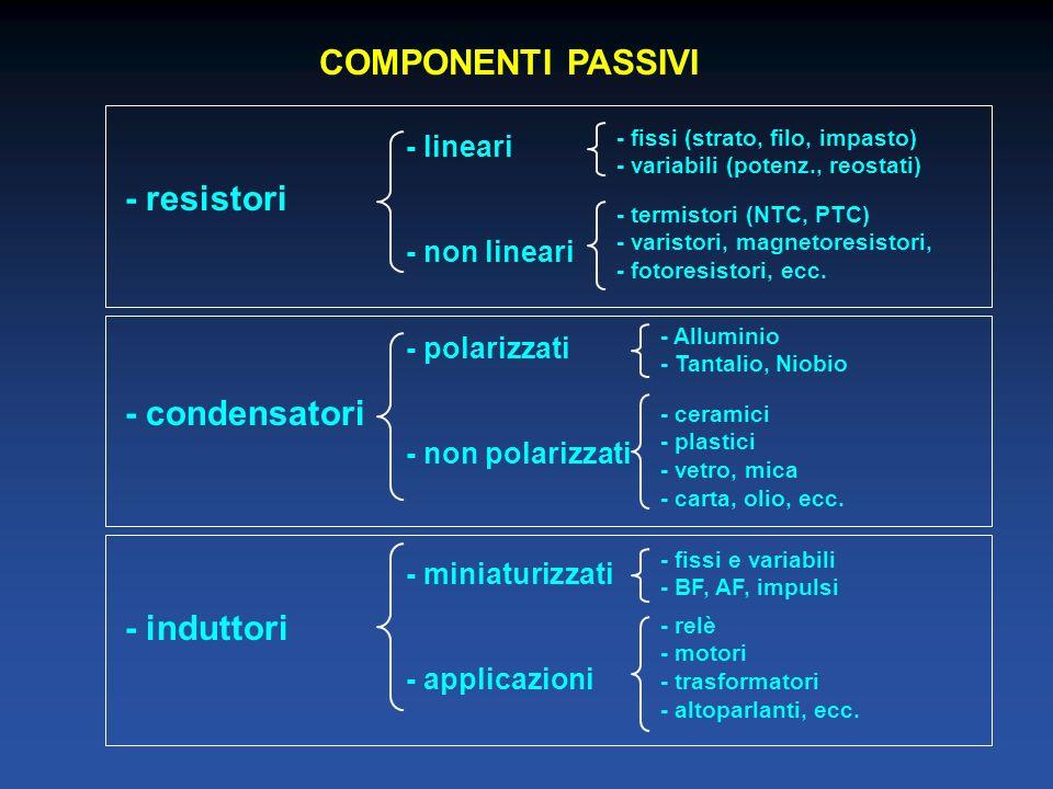 COMPONENTI PASSIVI - resistori - condensatori - induttori - lineari