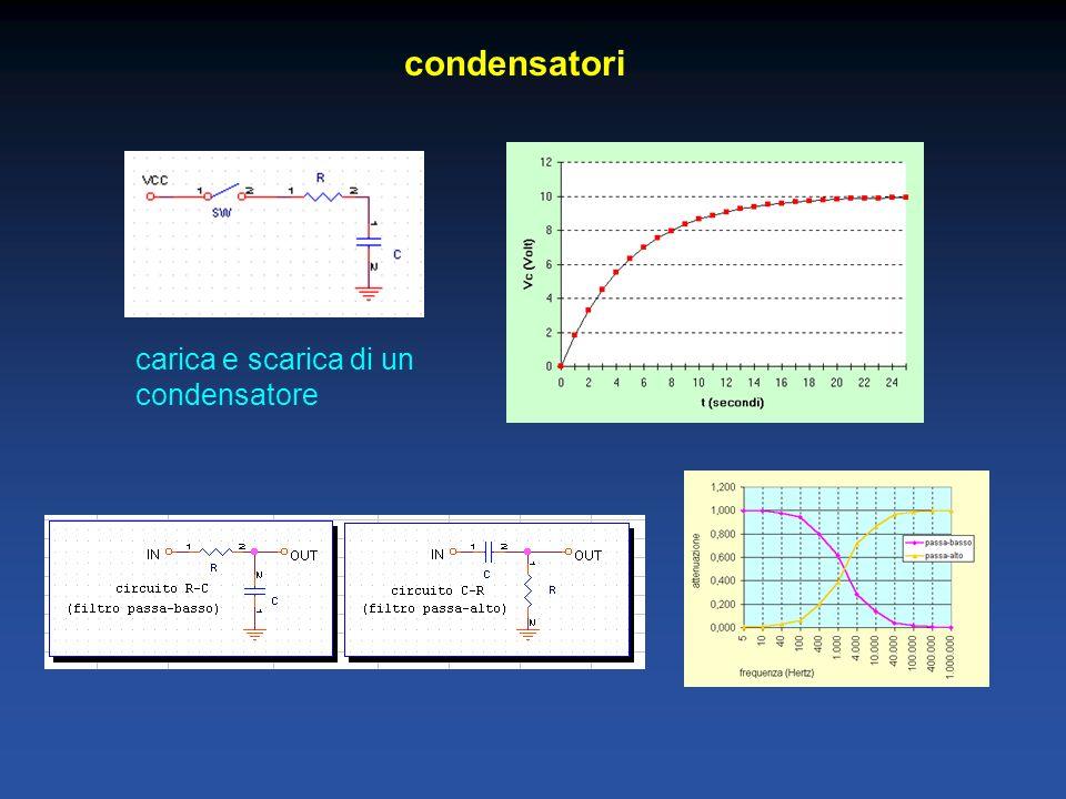 condensatori carica e scarica di un condensatore