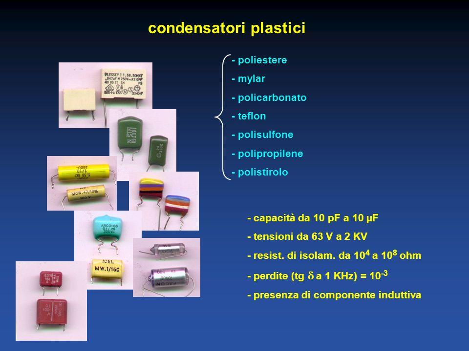 condensatori plastici