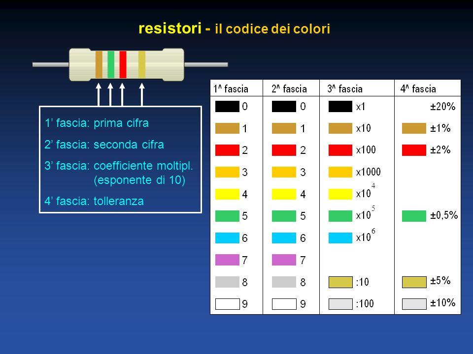 resistori - il codice dei colori